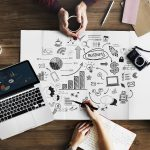 Basic Business plan – Free template